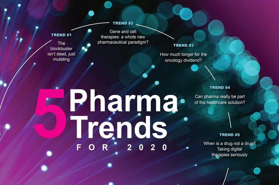 2020_Pharma Trends Image Final