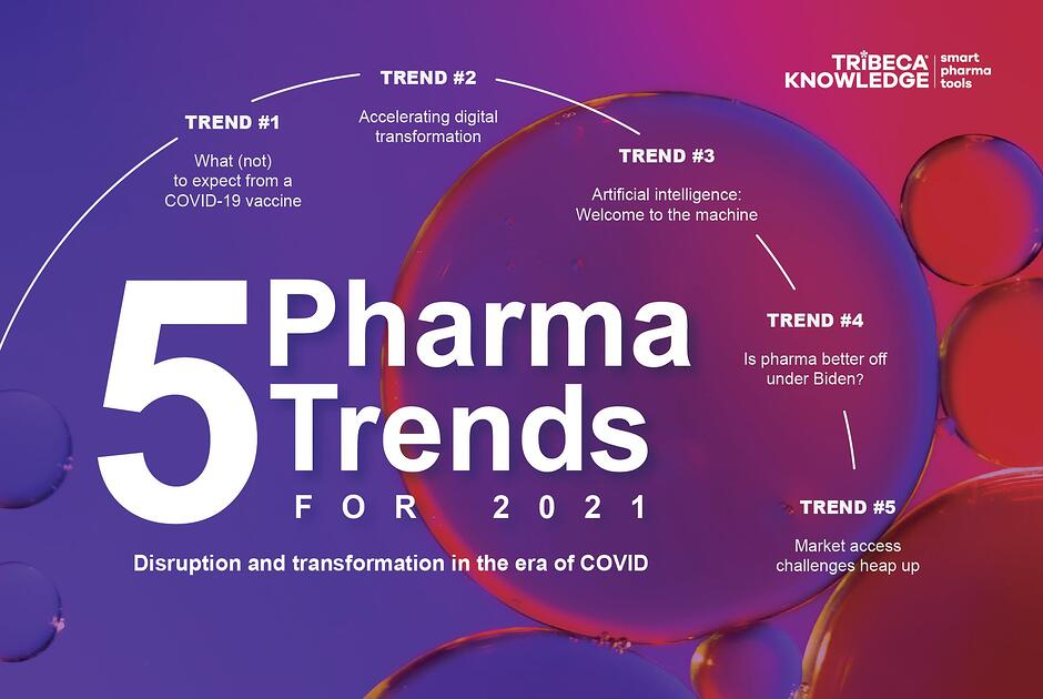 2021_Pharma Trends Image-03