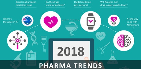 Pharma Trends Illustration 2018