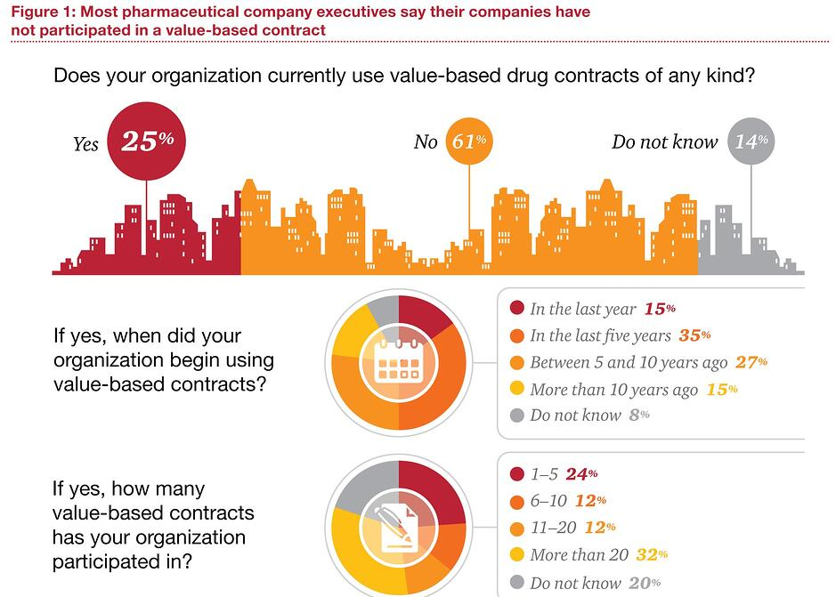 PWC---value-based-drug-pricing-5.jpg