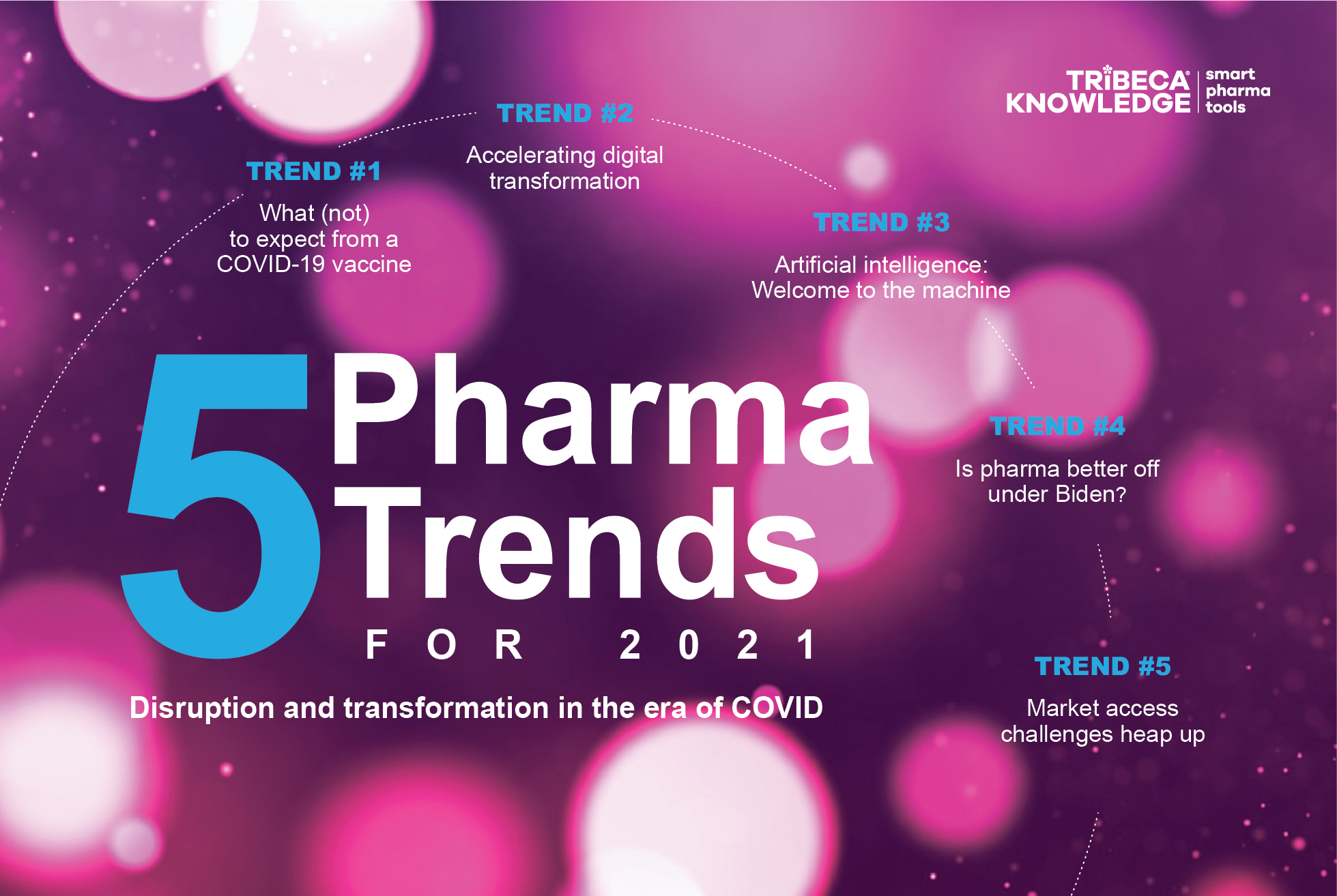 TRiBECA_Knowledge_5_Pharma Trends_for_2021